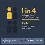 Mental Health Statistics All Social Workers Should Be Aware Of